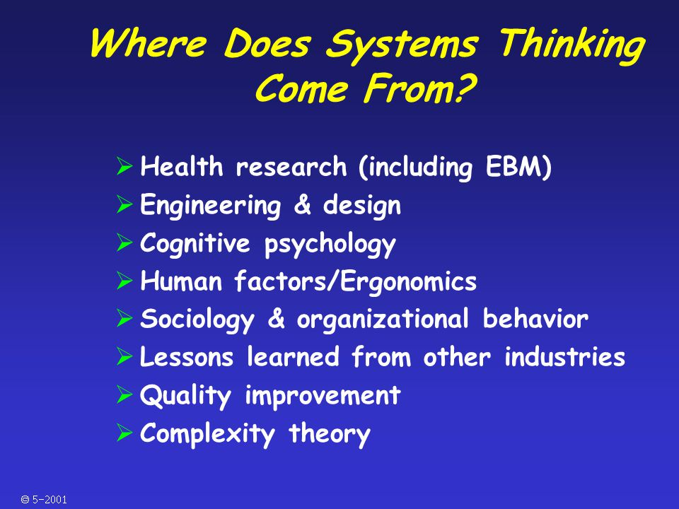  Where Does Systems Thinking Come From.