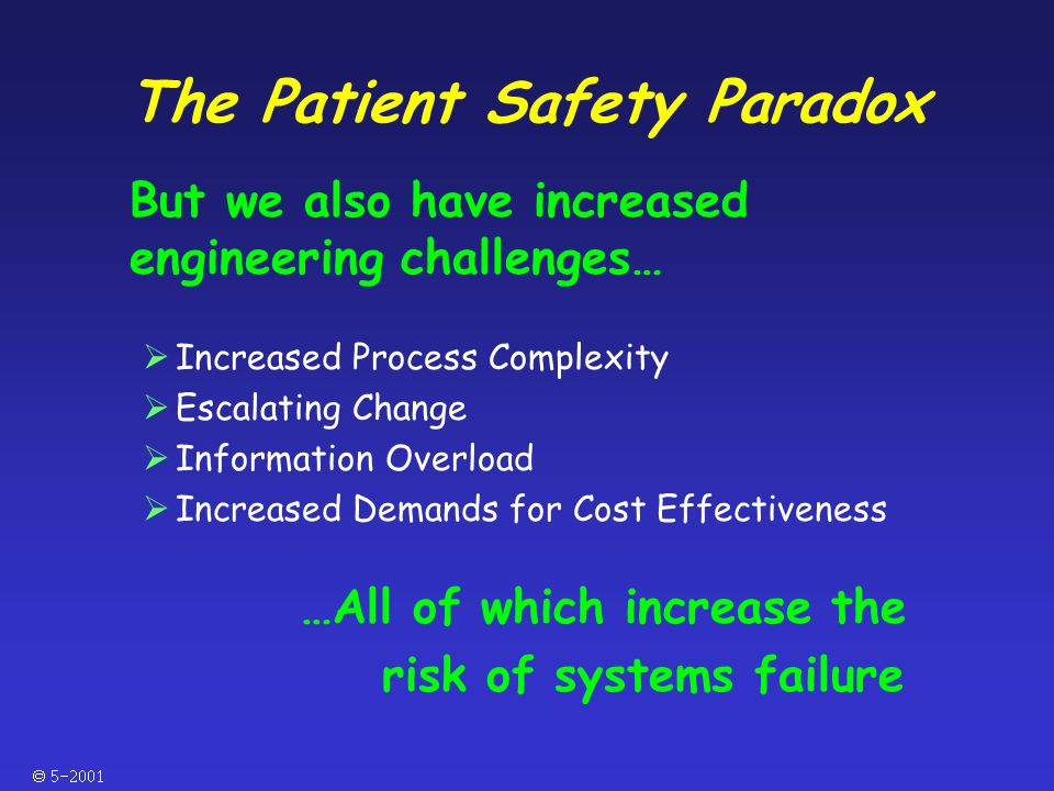  The Patient Safety Paradox But we also have increased engineering challenges…  Increased Process Complexity  Escalating Change  Information Overload  Increased Demands for Cost Effectiveness …All of which increase the risk of systems failure