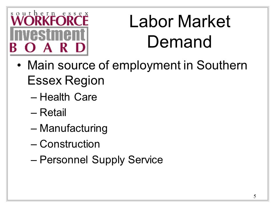 5 Labor Market Demand Main source of employment in Southern Essex Region –Health Care –Retail –Manufacturing –Construction –Personnel Supply Service