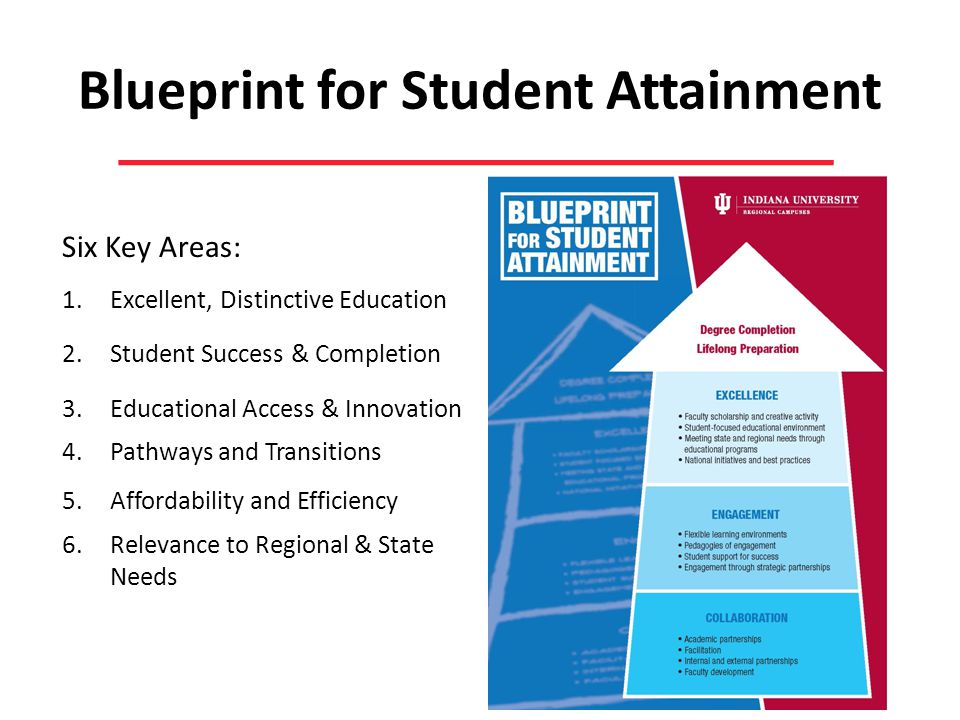 Student Attainment: The Ultimate Indicator of Our Success Blueprint is a living document Operationalizes Reaching Higher for the regional campuses Enhances distinctive strengths, missions of IU's regional campuses Will support Reaching Higher 2.0 process