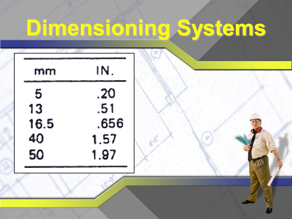 Metric Dimensioning  Metric scales  Have graduations every millimeter of half-millimeter  Designated mm or 1/2 mm  Every fifth millimeter is accentuated by a longer line  Every tenth millimeter is identified by a number