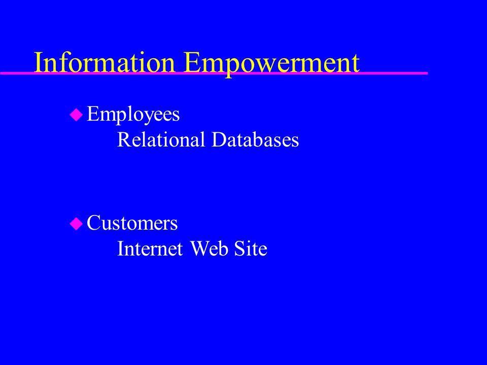 Information Empowerment u Employees Relational Databases u Customers Internet Web Site