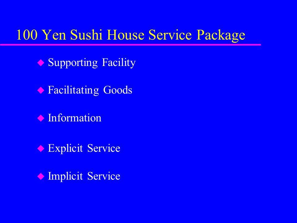100 Yen Sushi House Service Package u Supporting Facility u Facilitating Goods u Information u Explicit Service u Implicit Service