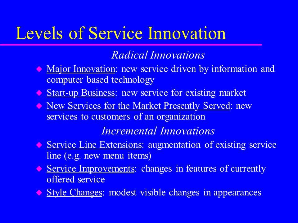 Levels of Service Innovation Radical Innovations u Major Innovation: new service driven by information and computer based technology u Start-up Busine