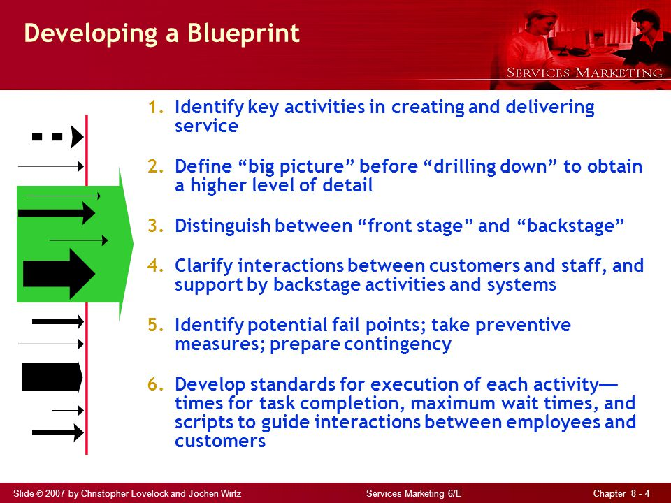 Slide © 2007 by Christopher Lovelock and Jochen Wirtz Services Marketing 6/E Chapter 8 - 4 Developing a Blueprint 1.Identify key activities in creating and delivering service 2.Define big picture before drilling down to obtain a higher level of detail 3.Distinguish between front stage and backstage 4.Clarify interactions between customers and staff, and support by backstage activities and systems 5.Identify potential fail points; take preventive measures; prepare contingency 6.Develop standards for execution of each activity — times for task completion, maximum wait times, and scripts to guide interactions between employees and customers