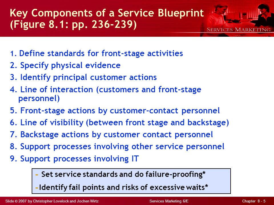 Slide © 2007 by Christopher Lovelock and Jochen Wirtz Services Marketing 6/E Chapter 8 - 5 Key Components of a Service Blueprint (Figure 8.1: pp.
