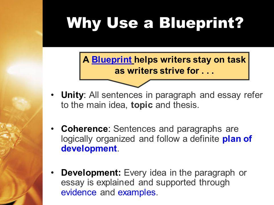 A Basic Paragraph Blueprint I.Topic Sentence I.Supporting sentence 1 -- Supporting evidence 1 Supporting sentence 2 -- Supporting evidence 2 Supporting sentence 3 -- Supporting evidence 3 III.
