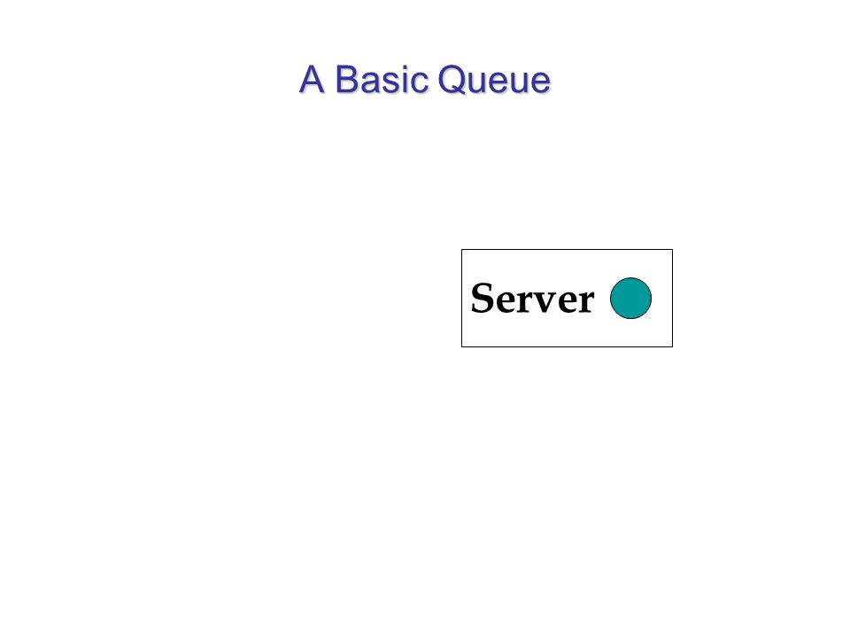 A Basic Queue Server