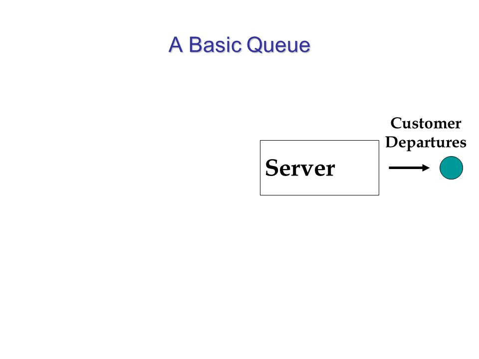 A Basic Queue Server Customer Departures