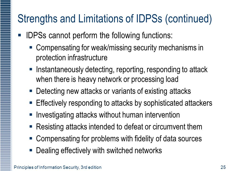 Principles of Information Security, 3rd edition25 Strengths and Limitations of IDPSs (continued)  IDPSs cannot perform the following functions:  Com