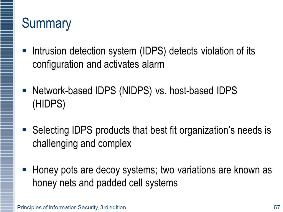 Principles of Information Security, 3rd edition57 Summary  Intrusion detection system (IDPS) detects violation of its configuration and activates ala