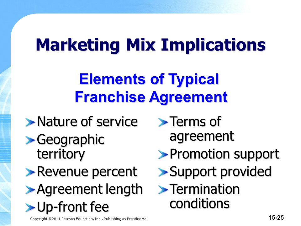 Copyright ©2011 Pearson Education, Inc., Publishing as Prentice Hall 15-26 Marketing Mix Implications Advertising Plays a key role in setting expectations Implications for service advertising