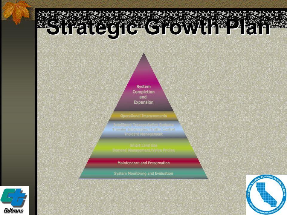 12 Strategic Growth Plan