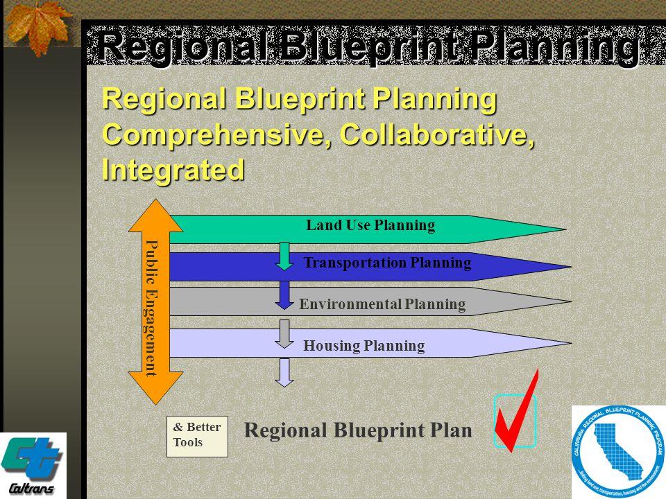 14 Regional Blueprint Planning Comprehensive, Collaborative, Integrated Housing Planning Environmental Planning Transportation Planning Land Use Plann
