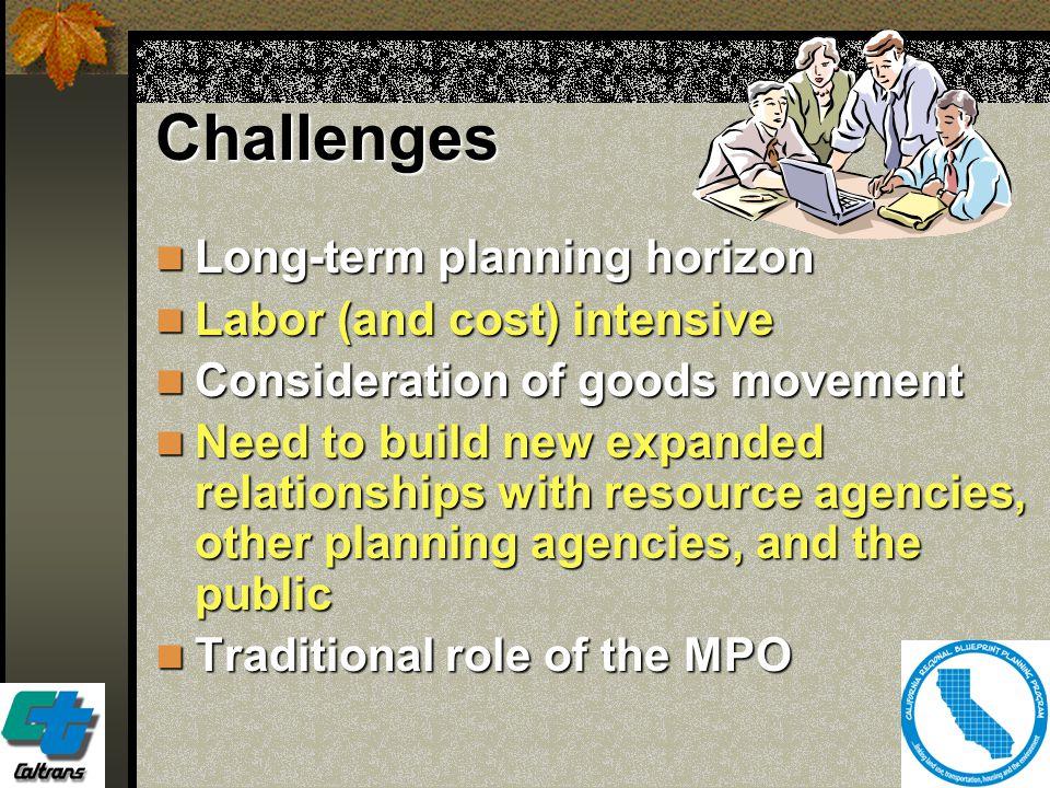 17 Challenges Long-term planning horizon Long-term planning horizon Labor (and cost) intensive Labor (and cost) intensive Consideration of goods movem