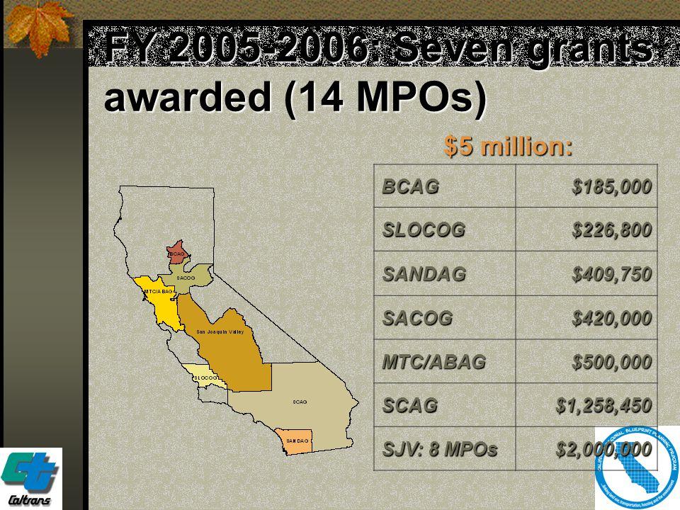 20 FY 2005-2006: Seven grants awarded (14 MPOs) BCAG$185,000SLOCOG$226,800 SANDAG$409,750 SACOG$420,000 MTC/ABAG$500,000 SCAG$1,258,450 SJV: 8 MPOs $2