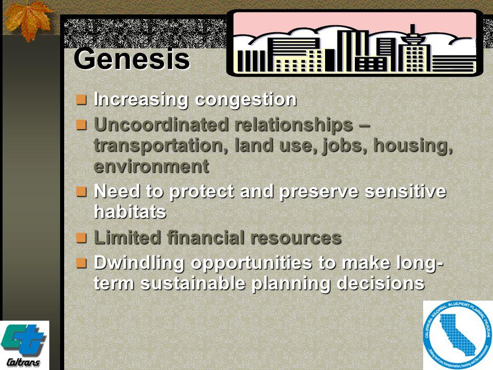 3 Genesis Increasing congestion Increasing congestion Uncoordinated relationships – transportation, land use, jobs, housing, environment Uncoordinated