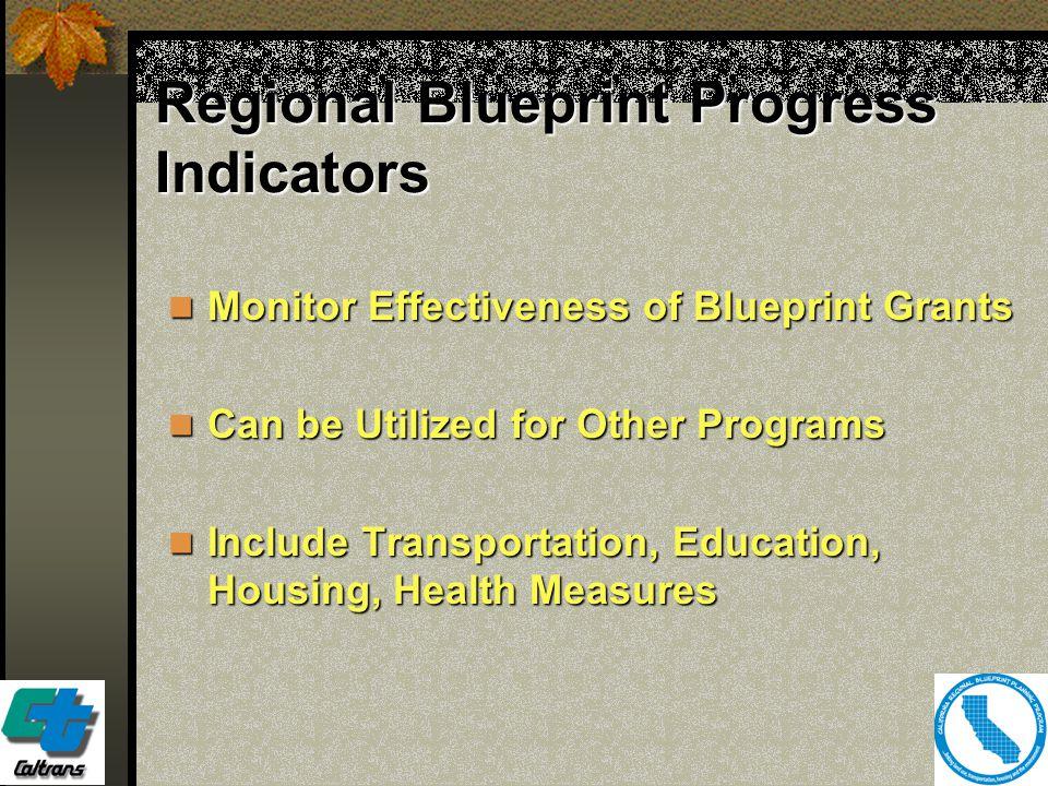 34 Regional Blueprint Progress Indicators Monitor Effectiveness of Blueprint Grants Monitor Effectiveness of Blueprint Grants Can be Utilized for Othe