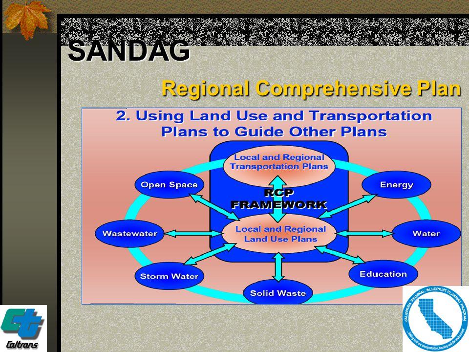 7 SANDAG Regional Comprehensive Plan