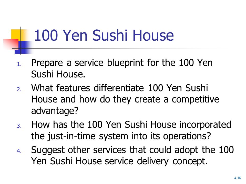 100 Yen Sushi House 1. Prepare a service blueprint for the 100 Yen Sushi House.