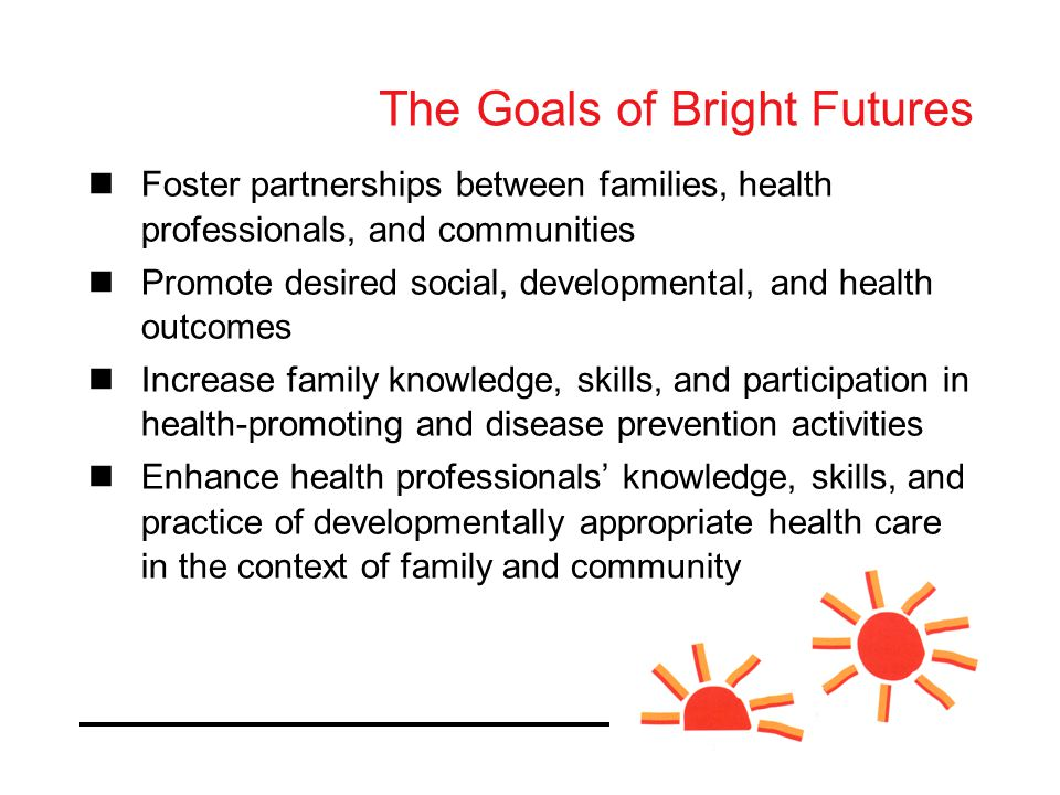 Foster partnerships between families, health professionals, and communities Promote desired social, developmental, and health outcomes Increase family knowledge, skills, and participation in health-promoting and disease prevention activities Enhance health professionals' knowledge, skills, and practice of developmentally appropriate health care in the context of family and community The Goals of Bright Futures