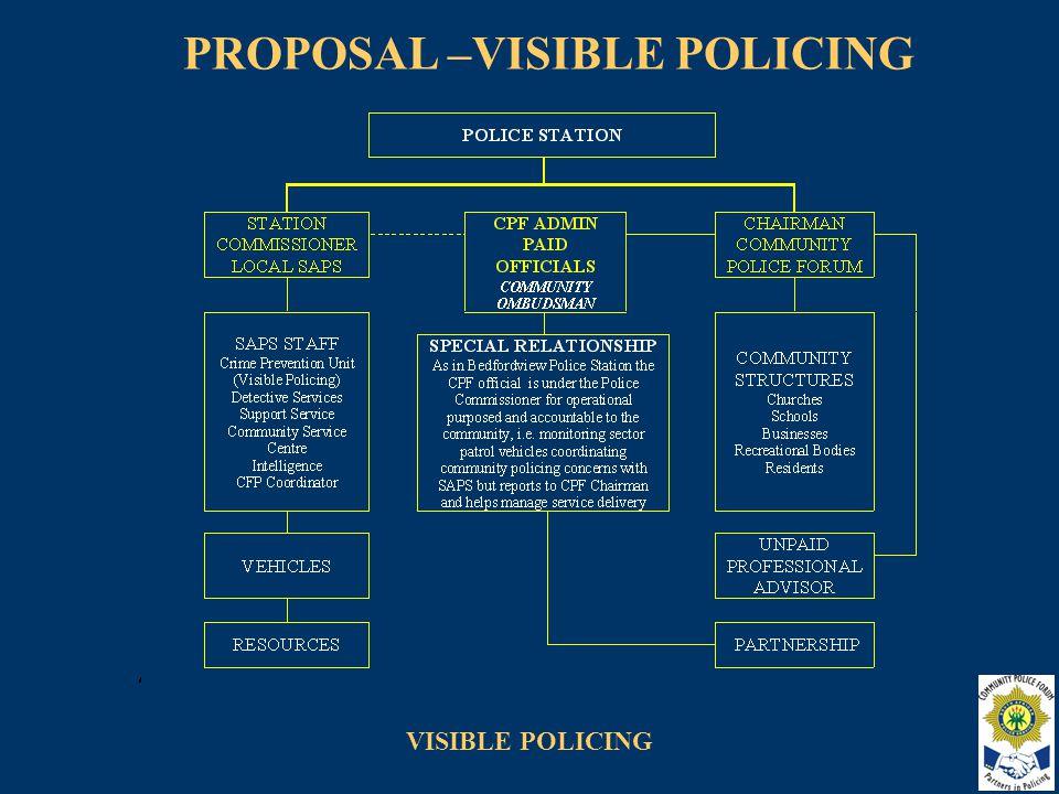 VISIBLE POLICING PROPOSAL –VISIBLE POLICING