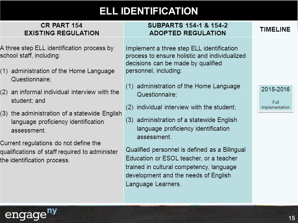 IDENTIFICATION 15 ELL IDENTIFICATION CR PART 154 EXISTING REGULATION SUBPARTS 154-1 & 154-2 ADOPTED REGULATION TIMELINE A three step ELL identificatio