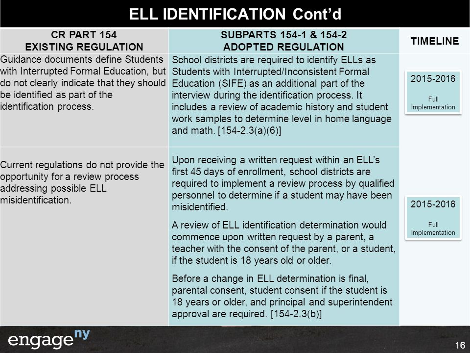 ELL IDENTIFICATION Cont'd CR PART 154 EXISTING REGULATION SUBPARTS 154-1 & 154-2 ADOPTED REGULATION TIMELINE Guidance documents define Students with I