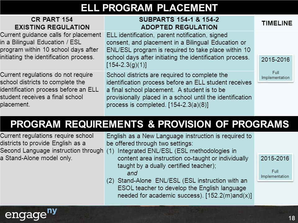 ELL PROGRAM PLACEMENT CR PART 154 EXISTING REGULATION SUBPARTS 154-1 & 154-2 ADOPTED REGULATION TIMELINE Current guidance calls for placement in a Bil