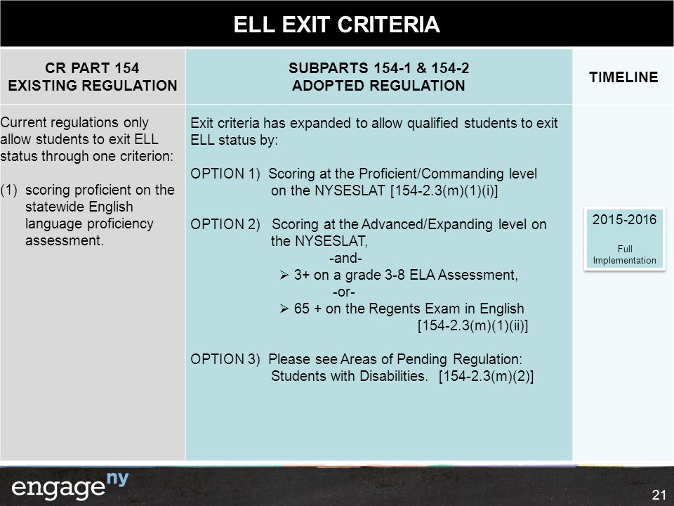 21 ELL EXIT CRITERIA CR PART 154 EXISTING REGULATION SUBPARTS 154-1 & 154-2 ADOPTED REGULATION TIMELINE Current regulations only allow students to exi