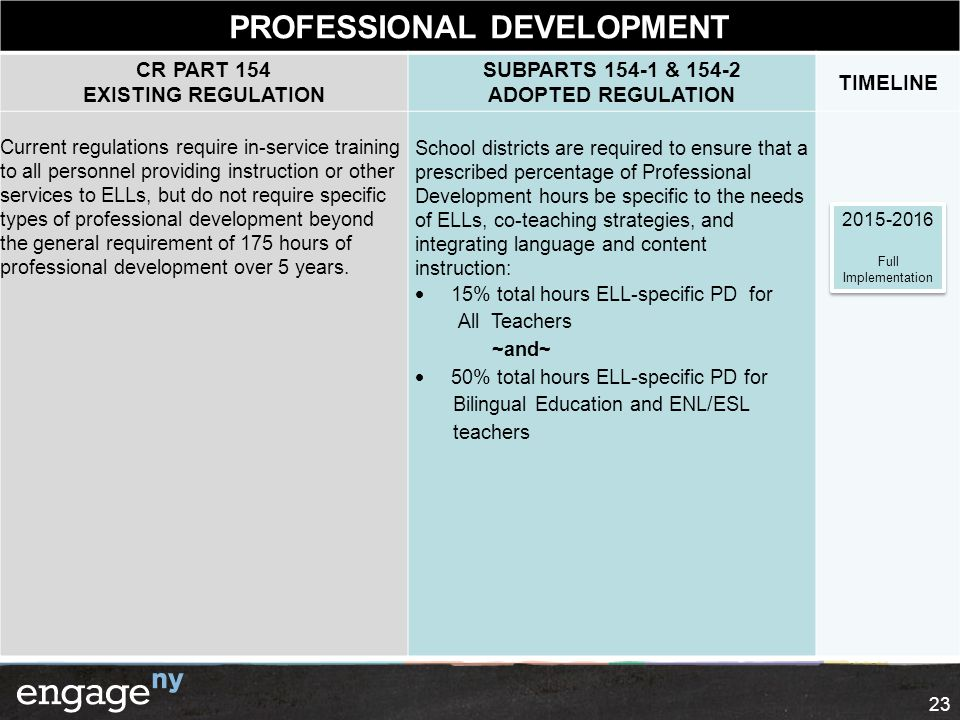 PROFESSIONAL DEVELOPMENT CR PART 154 EXISTING REGULATION SUBPARTS 154-1 & 154-2 ADOPTED REGULATION TIMELINE Current regulations require in-service tra