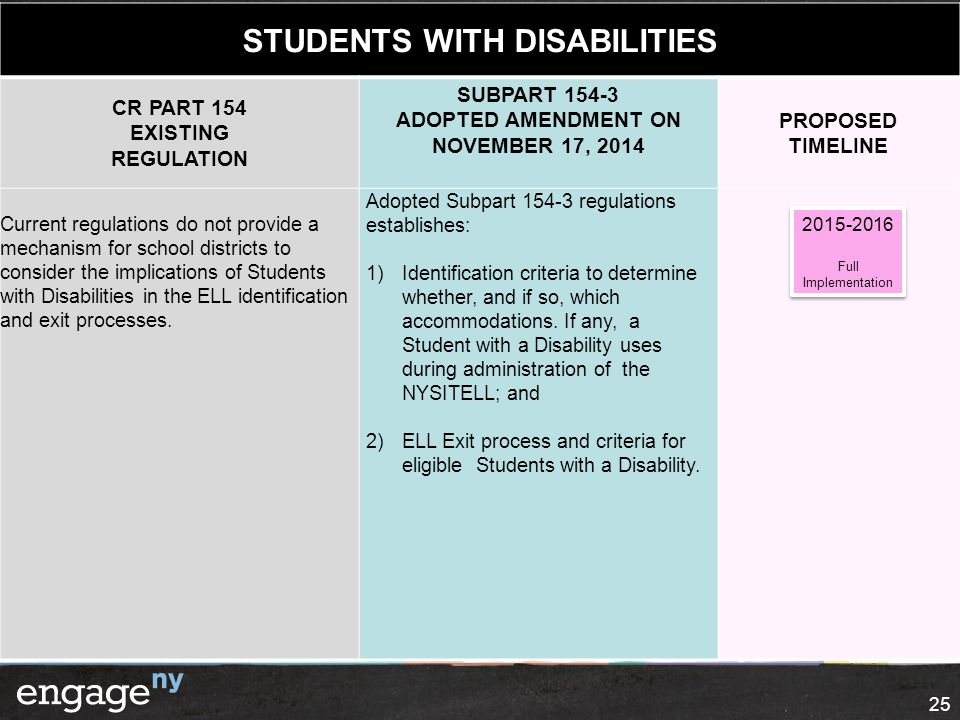 25 STUDENTS WITH DISABILITIES CR PART 154 EXISTING REGULATION SUBPART 154-3 ADOPTED AMENDMENT ON NOVEMBER 17, 2014 PROPOSED TIMELINE Current regulatio