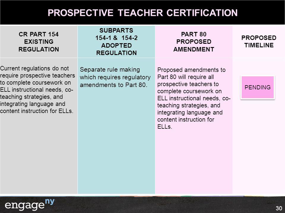 30 PROSPECTIVE TEACHER CERTIFICATION CR PART 154 EXISTING REGULATION SUBPARTS 154-1 & 154-2 ADOPTED REGULATION PART 80 PROPOSED AMENDMENT PROPOSED TIM