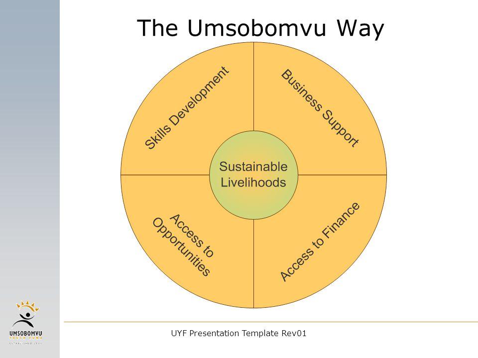 UYF Presentation Template Rev01 The Umsobomvu Way