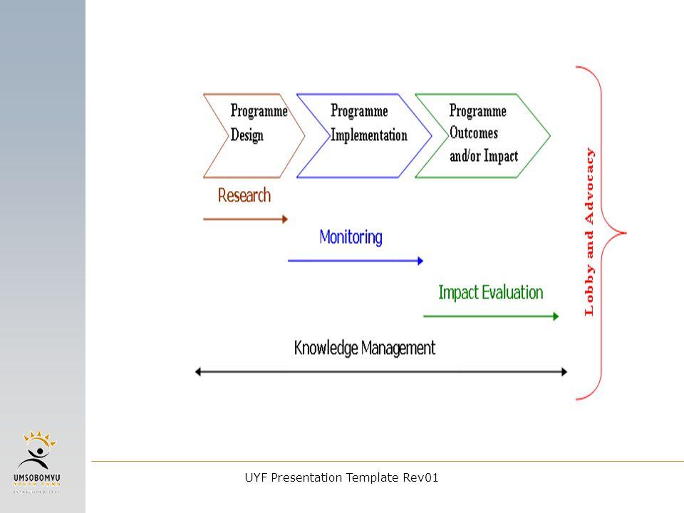 UYF Presentation Template Rev01