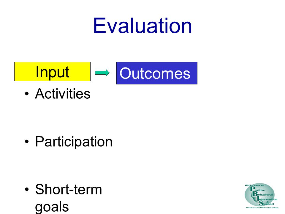 Evaluation Activities Participation Short-term goals Outcomes Input