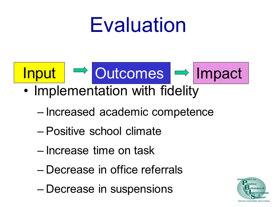 Evaluation Implementation with fidelity –Increased academic competence –Positive school climate –Increase time on task –Decrease in office referrals –Decrease in suspensions Outcomes Input Impact