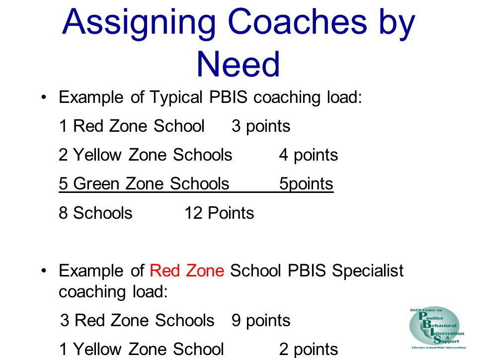 Assigning Coaches by Need Example of Typical PBIS coaching load: 1 Red Zone School 3 points 2 Yellow Zone Schools 4 points 5 Green Zone Schools 5points 8 Schools12 Points Example of Red Zone School PBIS Specialist coaching load: 3 Red Zone Schools 9 points 1 Yellow Zone School 2 points 1 Green Zone School 1 point 5 Schools12 Points