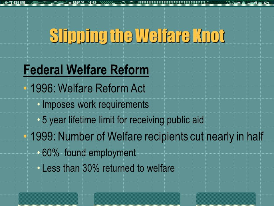 Slipping the Welfare Knot Federal Welfare Reform 1996: Welfare Reform Act Imposes work requirements 5 year lifetime limit for receiving public aid 199
