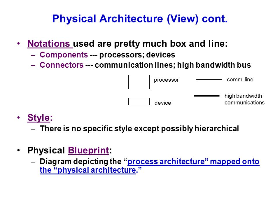 Physical Architecture (View) cont.