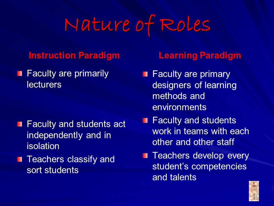 13 Nature of Roles Instruction Paradigm Faculty are primarily lecturers Faculty and students act independently and in isolation Teachers classify and sort students Learning Paradigm Faculty are primary designers of learning methods and environments Faculty and students work in teams with each other and other staff Teachers develop every student's competencies and talents