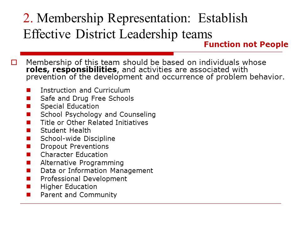2. Membership Representation: Establish Effective District Leadership teams  Membership of this team should be based on individuals whose roles, resp