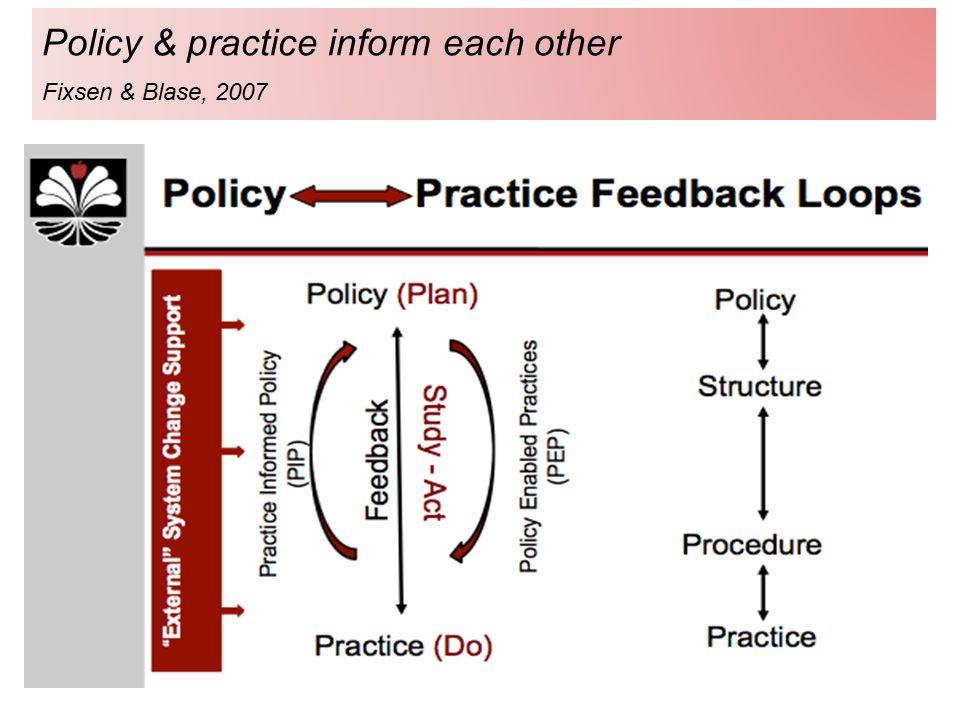Policy & practice inform each other Fixsen & Blase, 2007