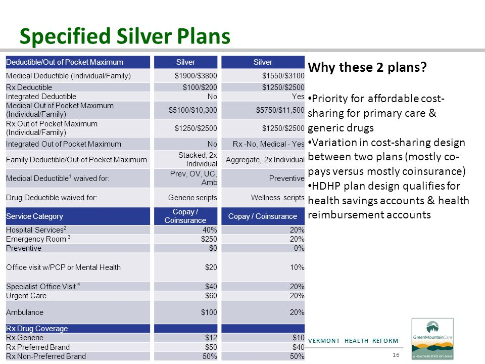 VERMONT HEALTH REFORM Specified Silver Plans 16 Why these 2 plans.