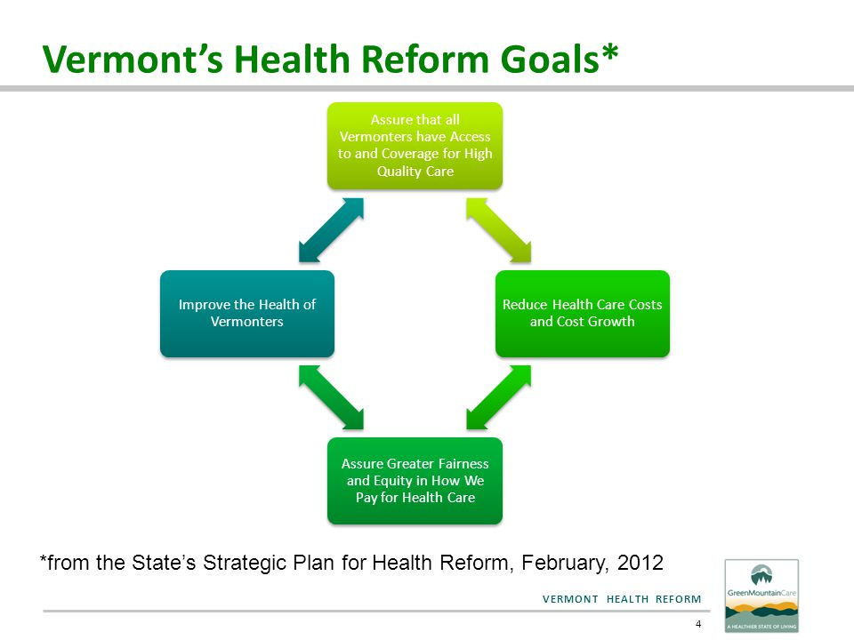 VERMONT HEALTH REFORM Vermont's Health Reform Goals* Assure that all Vermonters have Access to and Coverage for High Quality Care Reduce Health Care Costs and Cost Growth Assure Greater Fairness and Equity in How We Pay for Health Care Improve the Health of Vermonters 4 *from the State's Strategic Plan for Health Reform, February, 2012