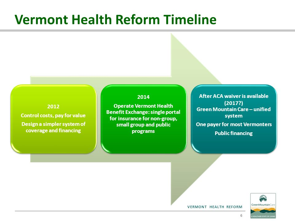 VERMONT HEALTH REFORM VERMONT'S EXCHANGE REFLECTS VERMONT'S HEALTH CARE SYSTEM 5/1/2015 7