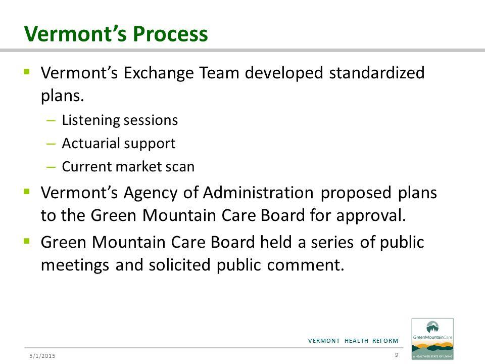 VERMONT HEALTH REFORM Vermont's Process  Vermont's Exchange Team developed standardized plans. – Listening sessions – Actuarial support – Current mar