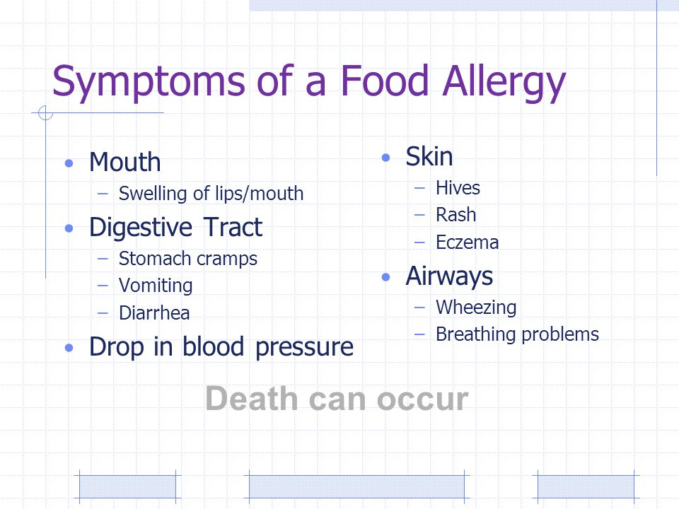 Symptoms of a Food Allergy Mouth –Swelling of lips/mouth Digestive Tract –Stomach cramps –Vomiting –Diarrhea Drop in blood pressure Skin –Hives –Rash –Eczema Airways –Wheezing –Breathing problems Death can occur