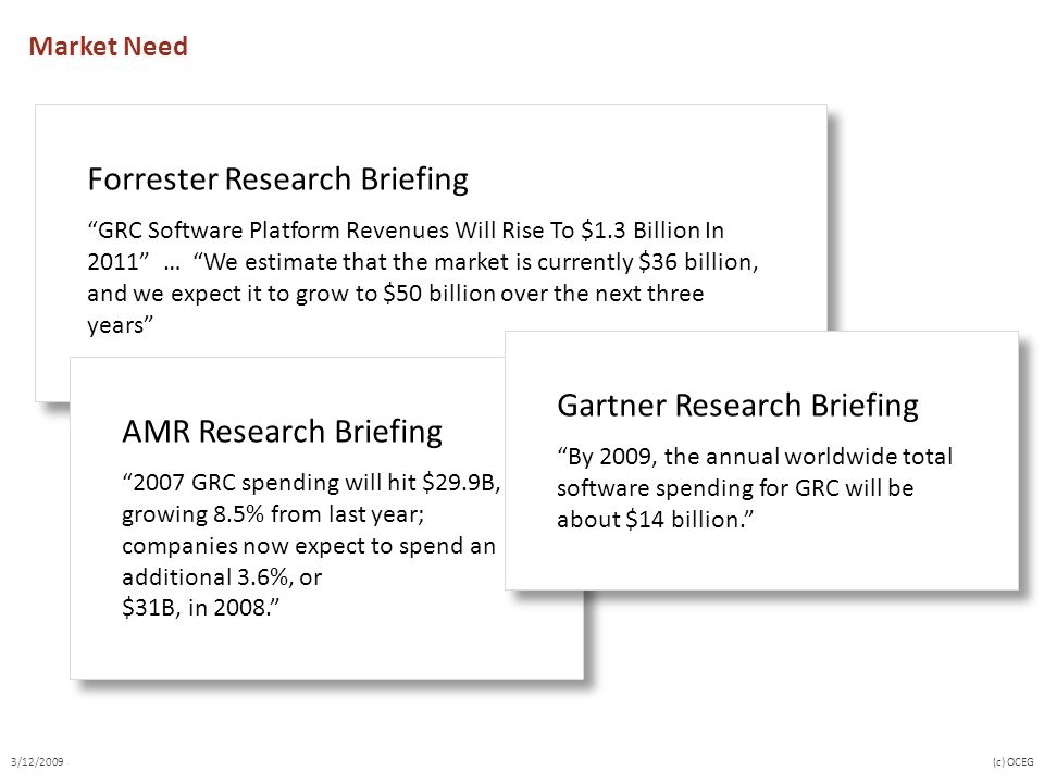 Market Need Forrester Research Briefing GRC Software Platform Revenues Will Rise To $1.3 Billion In 2011 … We estimate that the market is currently $36 billion, and we expect it to grow to $50 billion over the next three years Forrester Research Briefing GRC Software Platform Revenues Will Rise To $1.3 Billion In 2011 … We estimate that the market is currently $36 billion, and we expect it to grow to $50 billion over the next three years AMR Research Briefing 2007 GRC spending will hit $29.9B, growing 8.5% from last year; companies now expect to spend an additional 3.6%, or $31B, in 2008. AMR Research Briefing 2007 GRC spending will hit $29.9B, growing 8.5% from last year; companies now expect to spend an additional 3.6%, or $31B, in 2008. Gartner Research Briefing By 2009, the annual worldwide total software spending for GRC will be about $14 billion. Gartner Research Briefing By 2009, the annual worldwide total software spending for GRC will be about $14 billion. 3/12/2009(c) OCEG