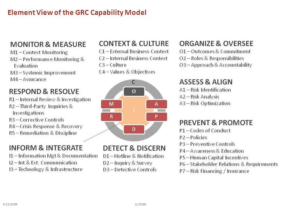 Element View of the GRC Capability Model 3/12/2009(c) OCEG